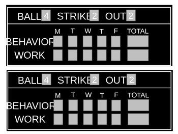 Behavior Scorecard