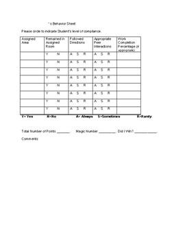 Behavior Sheet Samples