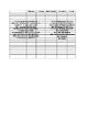 Behavior Sheet for your clipboard