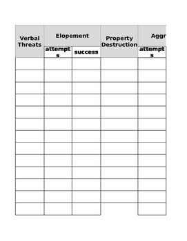 Behavior Spreadsheet