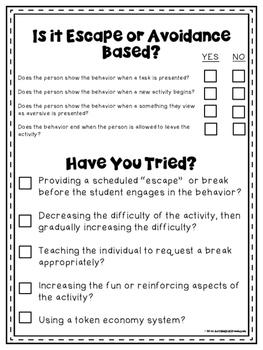 Free Behavior Support & Functional Behavior Assessment Checklist (Free)