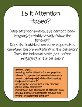 Autism Behavior Support Posters Green and Orange (By: Autism Classroom)