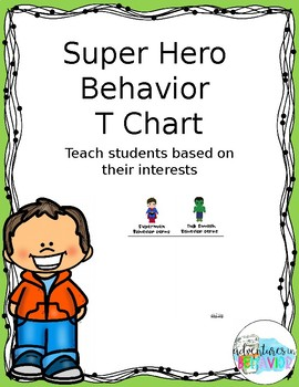 Behavior T-Chart