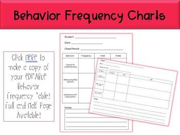Behavior Frequency Tally Chart - Editable