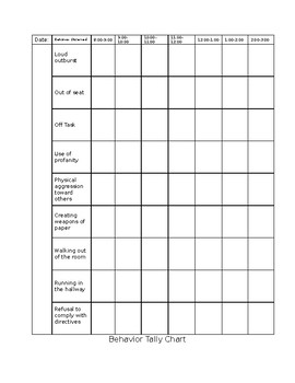 Behavior Tally Chart - Daily/Hourly by Behavior