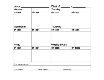 Behavior Tally Chart (On task vs. Off Task)