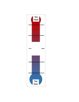 Behavior Thermometer