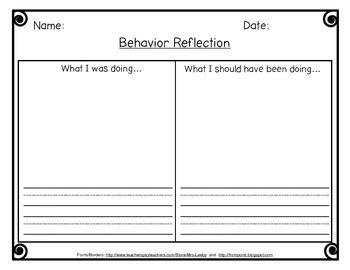 Behavior Thinking Reflection