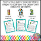 Behavior Toolbox: ATTENTION SEEKER, Positive RtI SEL Classroom Interventions