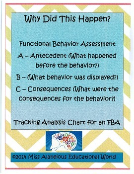 """Behavior Tracker Chart: """"Why Did This Happen?"""""""