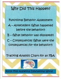 "Behavior Tracker Chart: ""Why Did This Happen?"""
