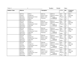 Behavior Tracker Form for Whole Class