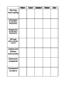 Behavior Tracker & Weekly Communication