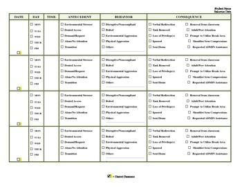 Behavior Tracking Data Sheet