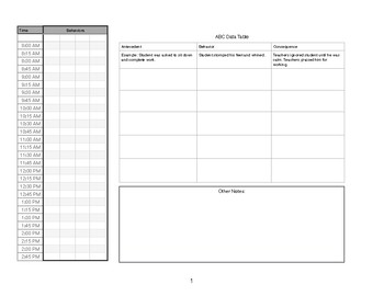 Behavior Tracking Data Sheet with ABC Chart for School and Classroom