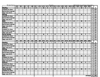 Behavior Tracking Excel Document