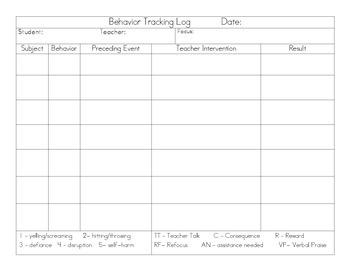 Behavior Tracking Log