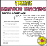 Behavior Tracking - Physical Aggression