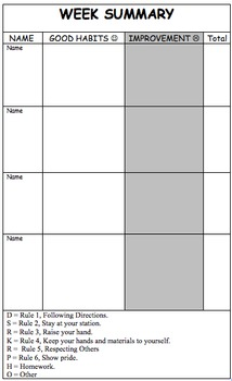 Behavior Tracking - Table Group Template