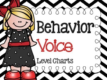 Behavior Voice Level Posters