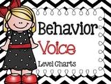 Behavior Voice Level Posters