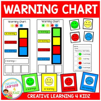 Behavior Warning Chart & Card Set