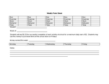 Behavior Weekly Point Sheet - Special Education