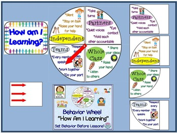 "Behavior Wheel ""How Am I Learning"" for 1st through 4th Grade"