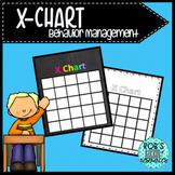 Behavior X-Chart