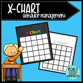 Behavior X-Chart