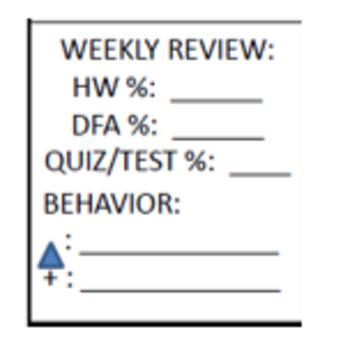 Behavior and Academic Tracker - Whole Quarter
