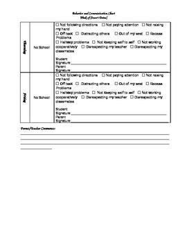 Behavior and Communication Chart