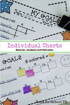 Behavior and Motivation Charts