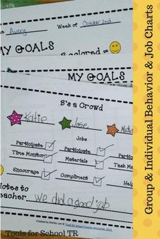 Behavior and Motivation Charts
