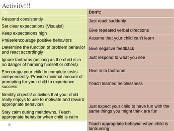 Behavior and Students with Autism