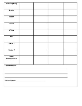 Behavior chart and logs