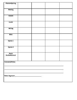 Behavior chart and logs