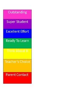 Behavior chart for desks