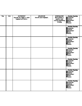 Behavior function data collection chart