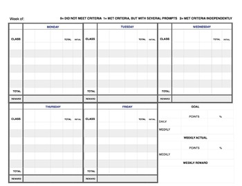 Behavior Intervention Student Monitoring Chart RTI/SPED