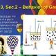 Behavior of Gases