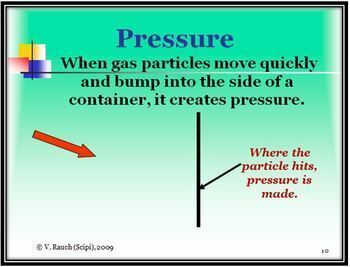 Behavior of Gases Science Power Point: Introduction and Demonstration - EDITABLE