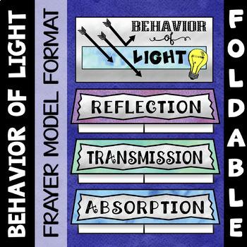 Behavior of Light Foldable - Frayer Model Format