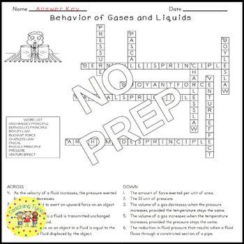 Behavior of Liquids and Gases Crossword Puzzle