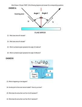 Behavior of Waves - Reflection, Refraction, Diffraction Test
