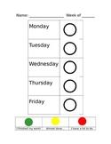 Behavior or Incomplete work chart