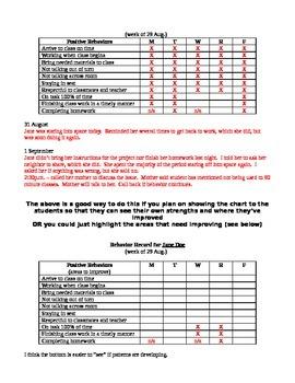 Behavior record and sample