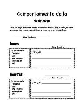 Behavior report in Spanish