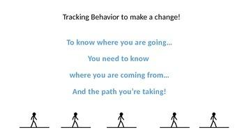 Behavior tracking materials