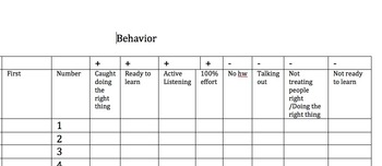Behavior weekly tally sheet for class